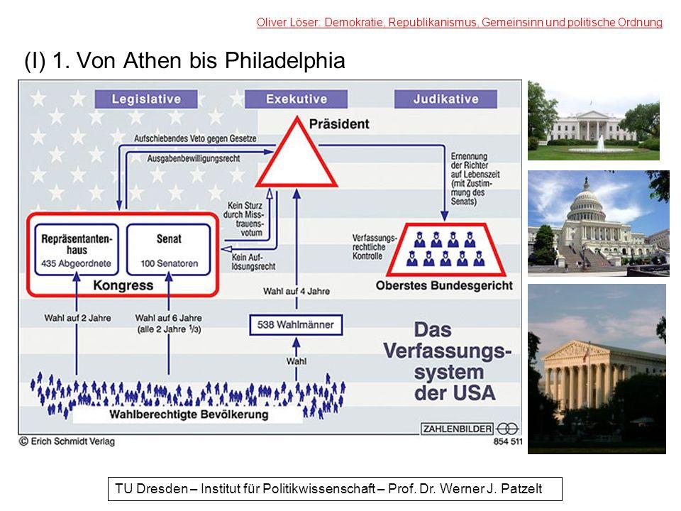 (I) 1. Von Athen bis Philadelphia Oliver Löser: Demokratie, Republikanismus, Gemeinsinn und politische Ordnung TU Dresden – Institut für Politikwissen