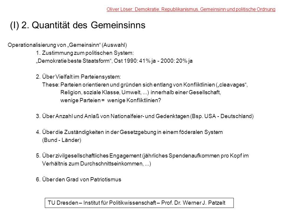 (I) 2. Quantität des Gemeinsinns Operationalisierung von Gemeinsinn (Auswahl) 1. Zustimmung zum politischen System: Demokratie beste Staatsform, Ost 1