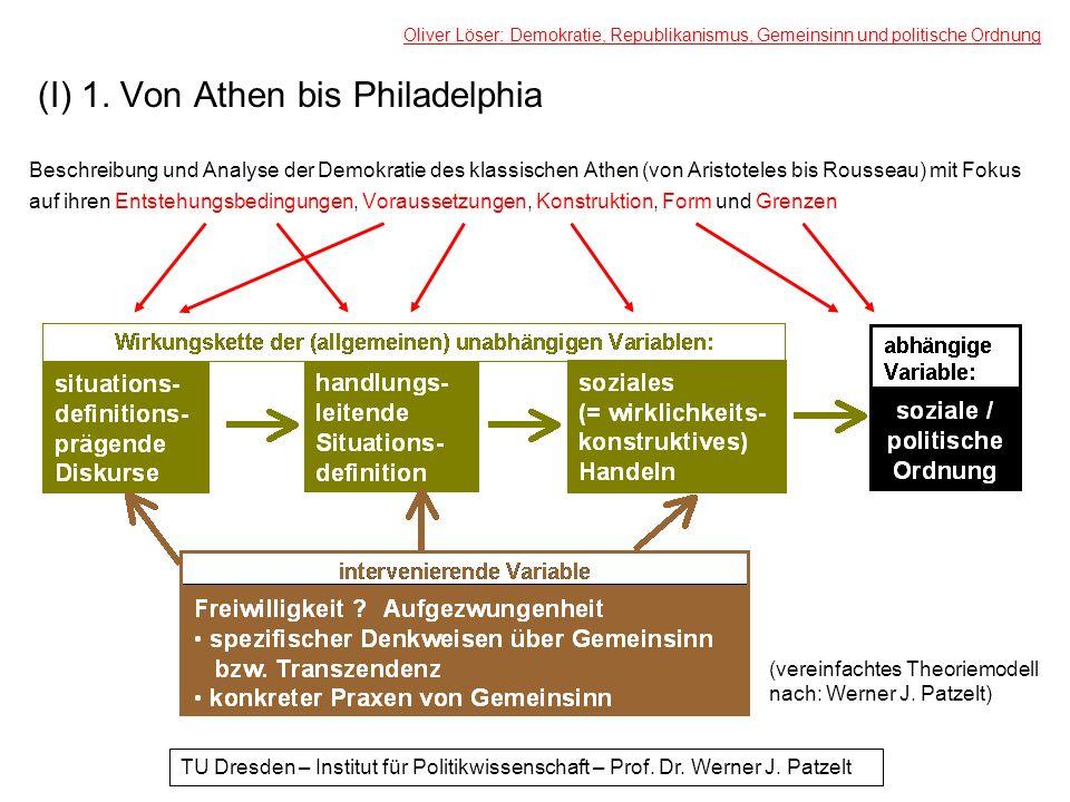 (I) 1. Von Athen bis Philadelphia Beschreibung und Analyse der Demokratie des klassischen Athen (von Aristoteles bis Rousseau) mit Fokus auf ihren Ent