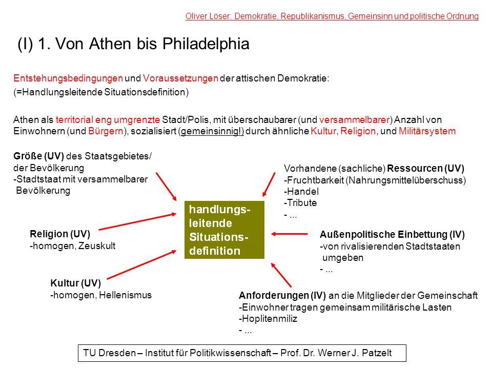 (I) 1. Von Athen bis Philadelphia Entstehungsbedingungen und Voraussetzungen der attischen Demokratie: (=Handlungsleitende Situationsdefinition) Athen