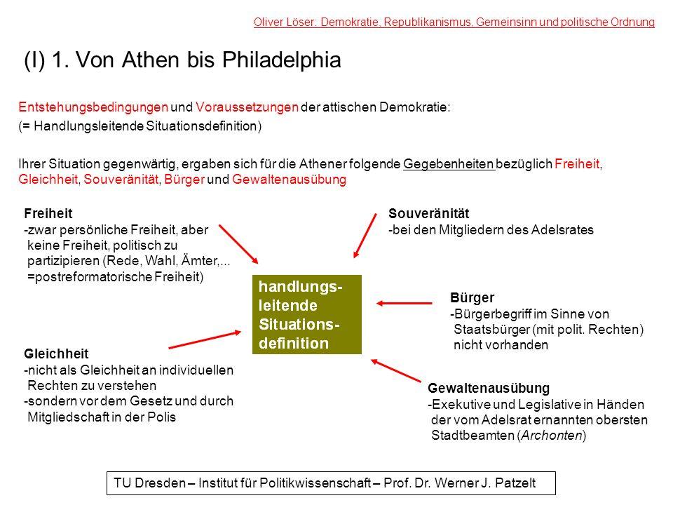 (I) 1. Von Athen bis Philadelphia Entstehungsbedingungen und Voraussetzungen der attischen Demokratie: (= Handlungsleitende Situationsdefinition) Ihre