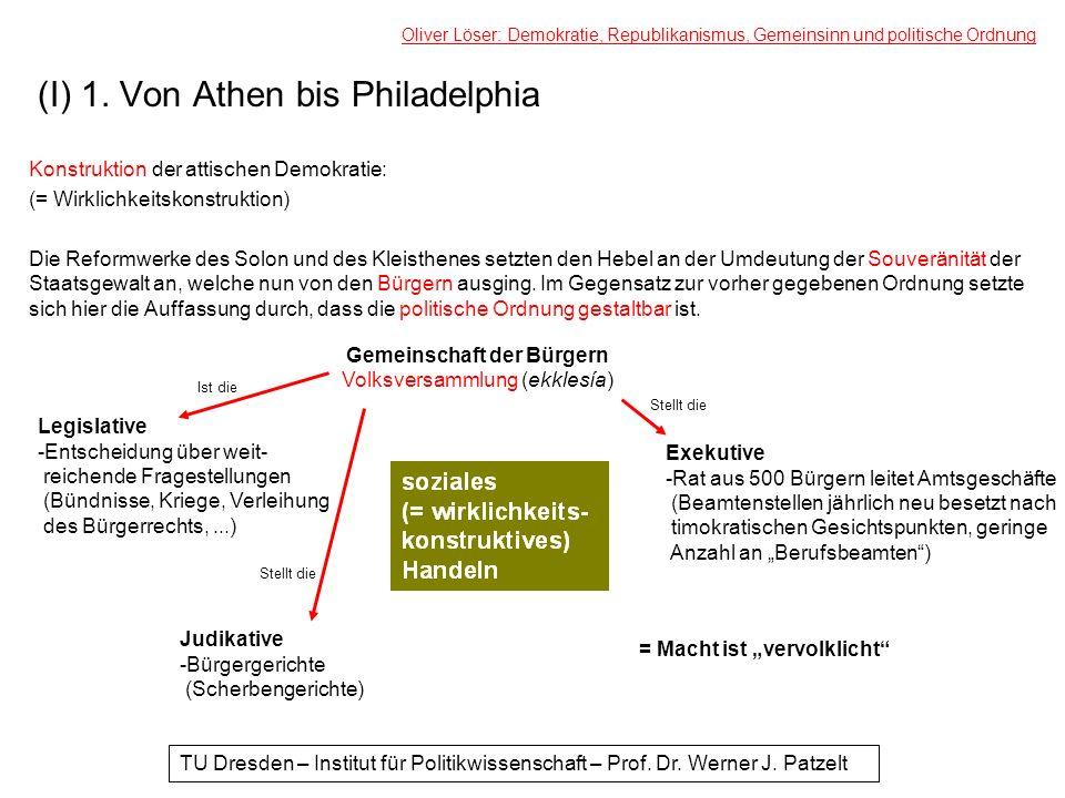 (I) 1. Von Athen bis Philadelphia Konstruktion der attischen Demokratie: (= Wirklichkeitskonstruktion) Die Reformwerke des Solon und des Kleisthenes s