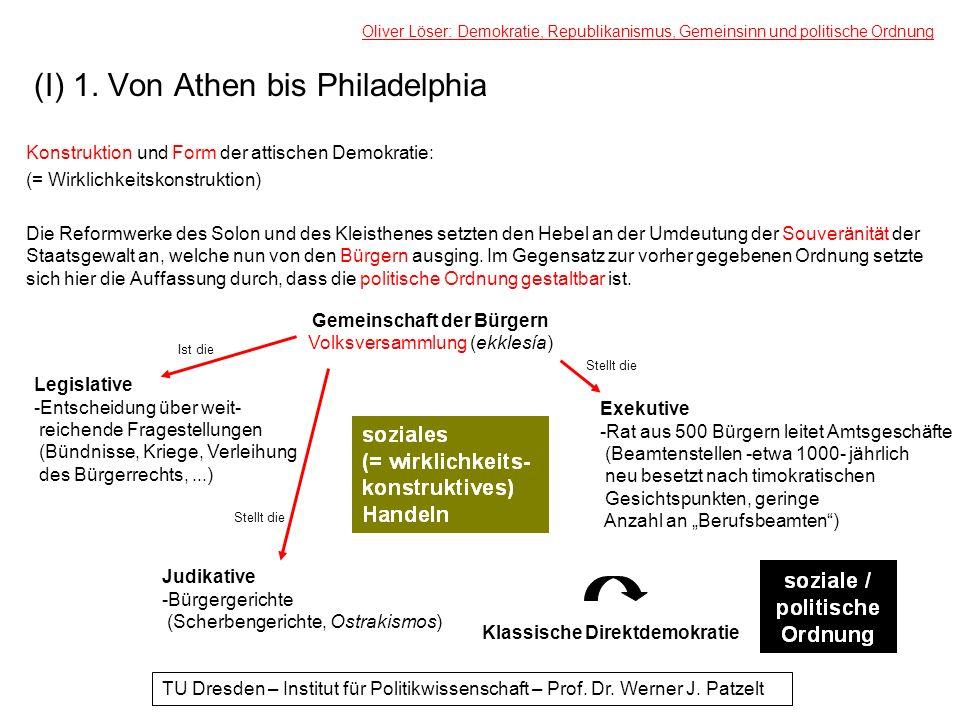 (I) 1. Von Athen bis Philadelphia Konstruktion und Form der attischen Demokratie: (= Wirklichkeitskonstruktion) Die Reformwerke des Solon und des Klei