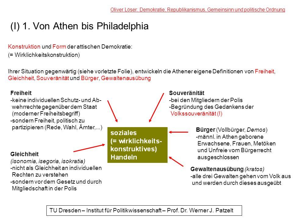 (I) 1. Von Athen bis Philadelphia Konstruktion und Form der attischen Demokratie: (= Wirklichkeitskonstruktion) Ihrer Situation gegenwärtig (siehe vor