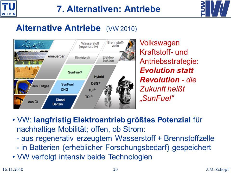 16.11.2010J.M. Schopf20 Volkswagen Kraftstoff- und Antriebsstrategie: Evolution statt Revolution - die Zukunft heißt SunFuel VW: langfristig Elektroan