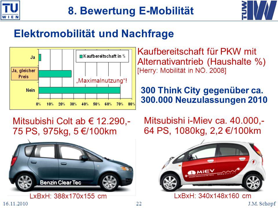 16.11.2010J.M. Schopf22 Kaufbereitschaft für PKW mit Alternativantrieb (Haushalte %) [Herry: Mobilität in NÖ. 2008] Mitsubishi Colt ab 12.290,- 75 PS,