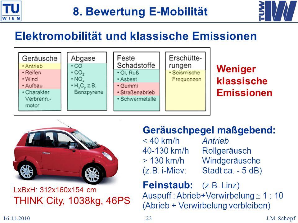 16.11.2010J.M. Schopf23 LxBxH: 312x160x154 cm THINK City, 1038kg, 46PS Weniger klassische Emissionen Elektromobilität und klassische Emissionen Geräus