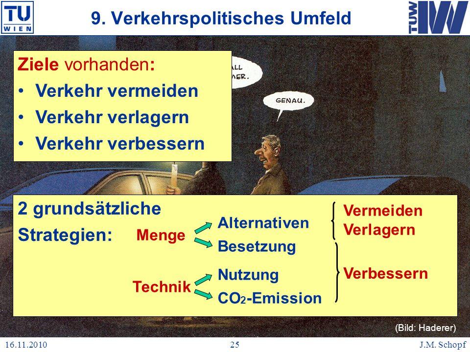 16.11.2010J.M. Schopf25 Haderer 9. Verkehrspolitisches Umfeld Ziele vorhanden: Verkehr vermeiden Verkehr verlagern Verkehr verbessern 2 grundsätzliche