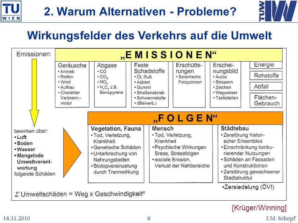 16.11.2010J.M. Schopf6 [Krüger/Winning] E M I S S I O N E N F O L G E N Wirkungsfelder des Verkehrs auf die Umwelt 2. Warum Alternativen - Probleme? Z