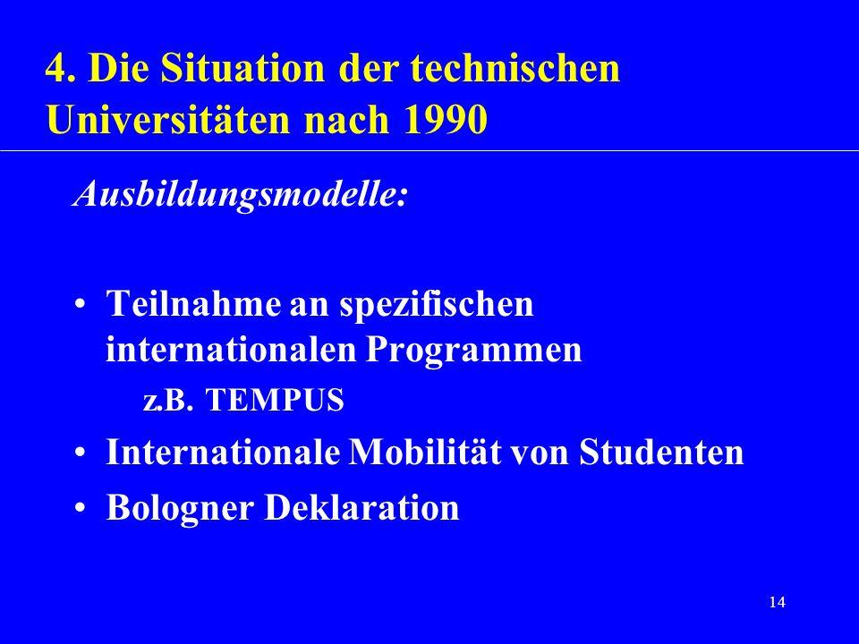 14 Ausbildungsmodelle: Teilnahme an spezifischen internationalen Programmen z.B. TEMPUS Internationale Mobilität von Studenten Bologner Deklaration 4.