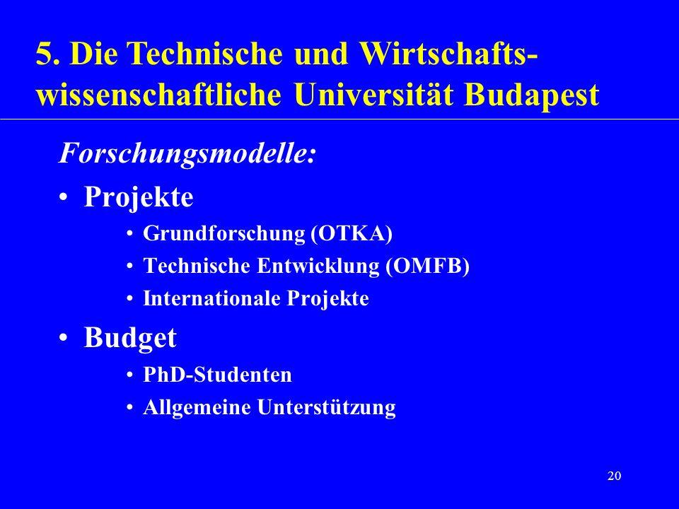 20 Forschungsmodelle: Projekte Grundforschung (OTKA) Technische Entwicklung (OMFB) Internationale Projekte Budget PhD-Studenten Allgemeine Unterstützu