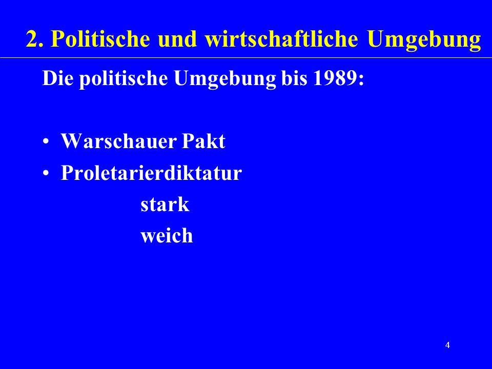 4 Die politische Umgebung bis 1989: Warschauer Pakt Proletarierdiktatur stark weich 2. Politische und wirtschaftliche Umgebung