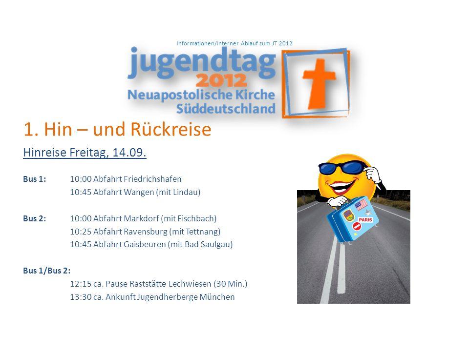 Informationen/Interner Ablauf zum JT 2012 1. Hin – und Rückreise Hinreise Freitag, 14.09.