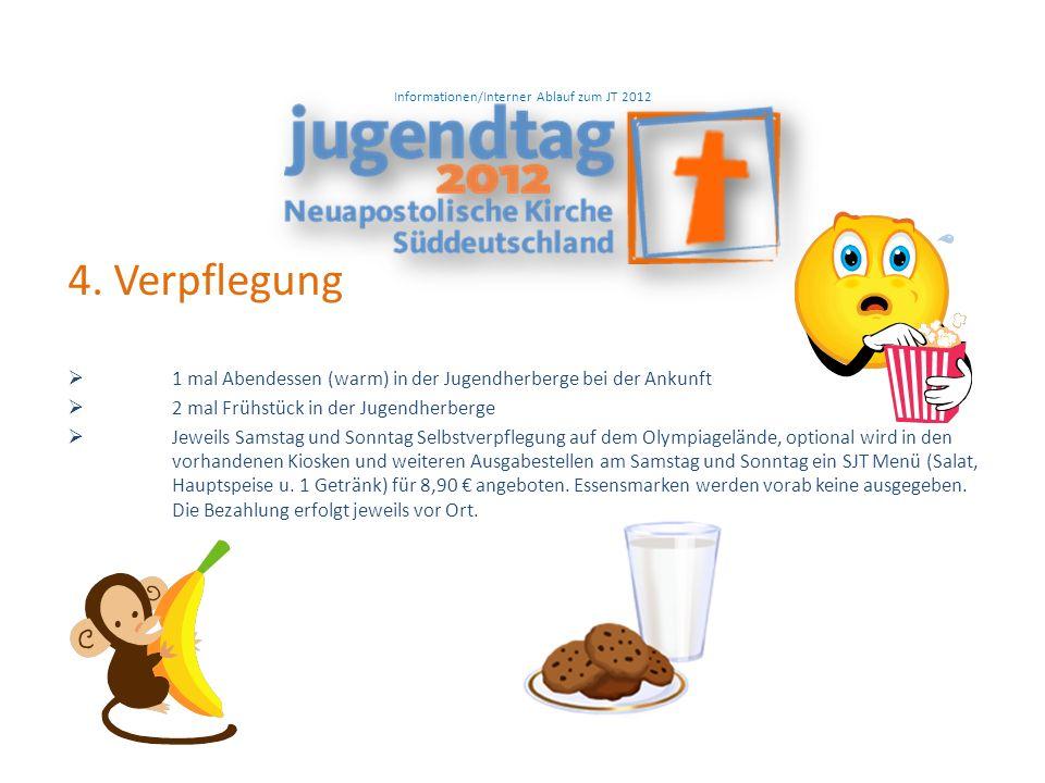 Informationen/Interner Ablauf zum JT 2012 4.