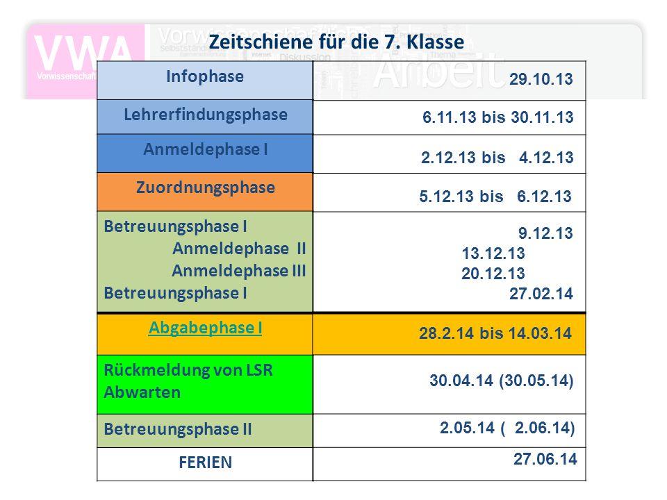 Infophase Lehrerfindungsphase Anmeldephase I Zuordnungsphase Betreuungsphase I Anmeldephase II Anmeldephase III Betreuungsphase I Abgabephase I Rückmeldung von LSR Abwarten Betreuungsphase II FERIEN 29.10.13 6.11.13 bis 30.11.13 2.12.13 bis 4.12.13 5.12.13 bis 6.12.13 9.12.13 13.12.13 20.12.13 27.02.14 30.04.14 (30.05.14) 2.05.14 ( 2.06.14) 27.06.14 28.2.14 bis 14.03.14 Zeitschiene für die 7.
