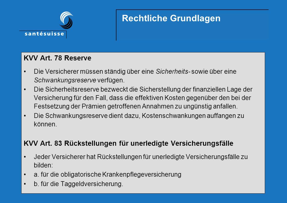 Rechtliche Grundlagen KVV Art.