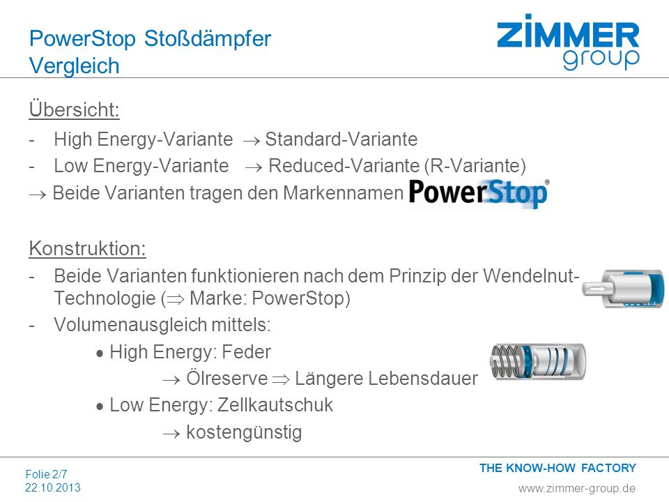 www.zimmer-group.de THE KNOW-HOW FACTORY Folie 2/7 22.10.2013 PowerStop Stoßdämpfer Vergleich -High Energy-Variante Standard-Variante -Low Energy-Vari
