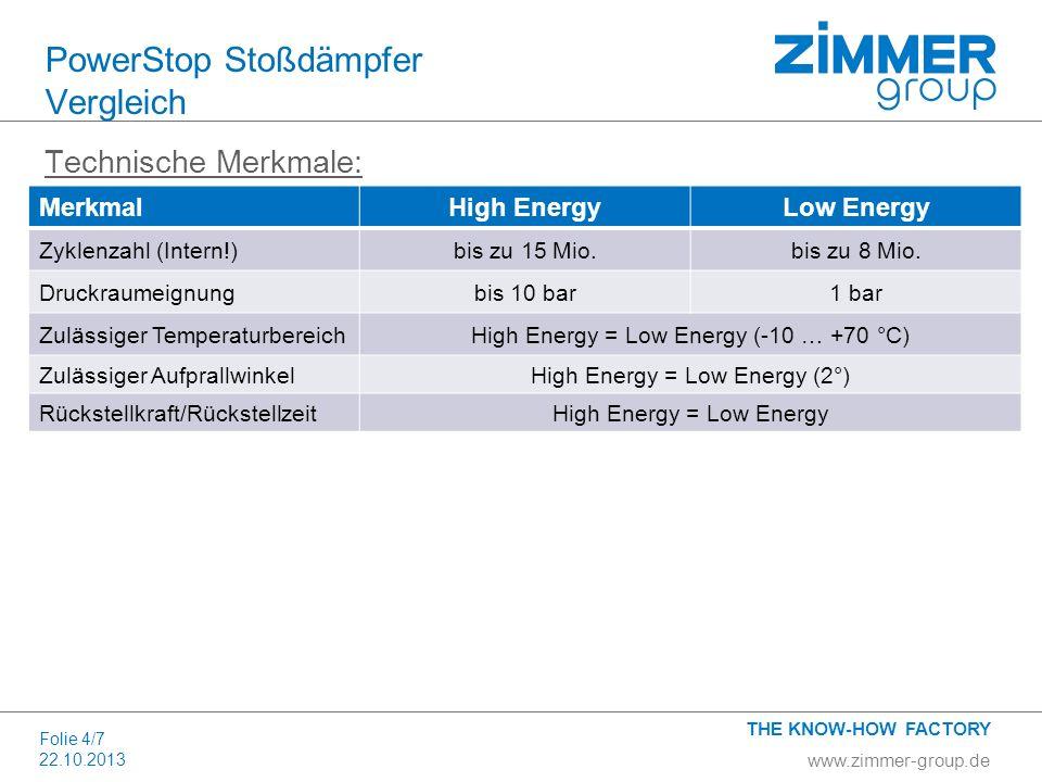 www.zimmer-group.de THE KNOW-HOW FACTORY Folie 4/7 22.10.2013 PowerStop Stoßdämpfer Vergleich Technische Merkmale: MerkmalHigh EnergyLow Energy Zyklen