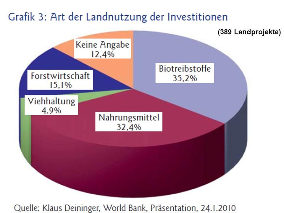 (389 Landprojekte)