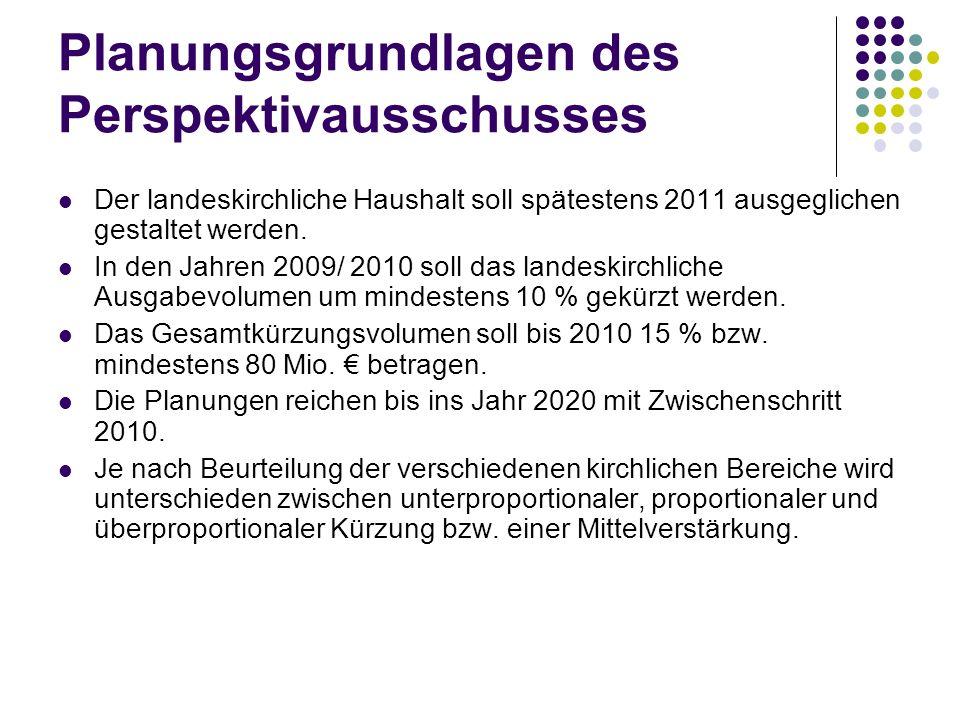 Planungsgrundlagen des Perspektivausschusses Der landeskirchliche Haushalt soll spätestens 2011 ausgeglichen gestaltet werden. In den Jahren 2009/ 201