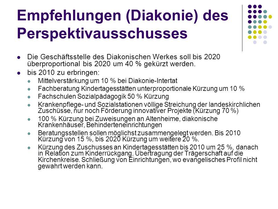 Empfehlungen (Diakonie) des Perspektivausschusses Die Geschäftsstelle des Diakonischen Werkes soll bis 2020 überproportional bis 2020 um 40 % gekürzt