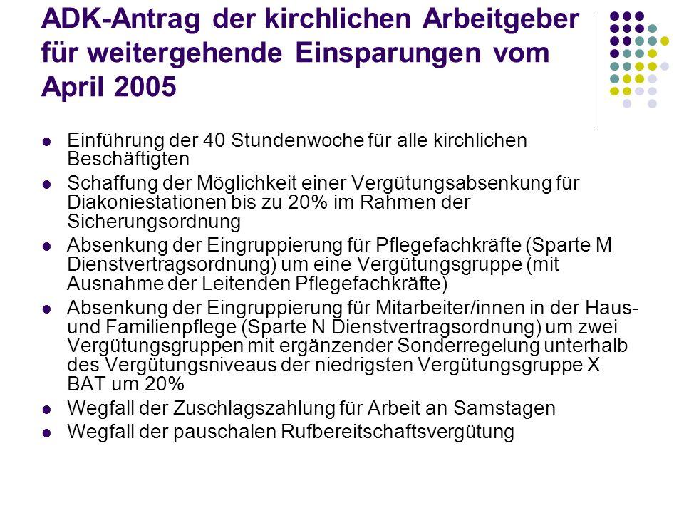 ADK-Antrag der kirchlichen Arbeitgeber für weitergehende Einsparungen vom April 2005 Einführung der 40 Stundenwoche für alle kirchlichen Beschäftigten
