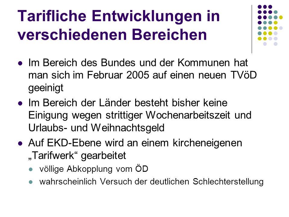 Tarifliche Entwicklungen in verschiedenen Bereichen Im Bereich des Bundes und der Kommunen hat man sich im Februar 2005 auf einen neuen TVöD geeinigt