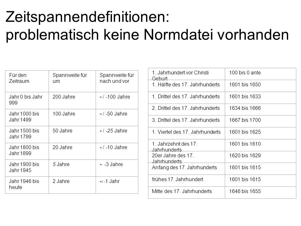 Zeitspannendefinitionen: problematisch keine Normdatei vorhanden Für den Zeitraum Spannweite für um Spannweite für nach und vor Jahr 0 bis Jahr 999 20