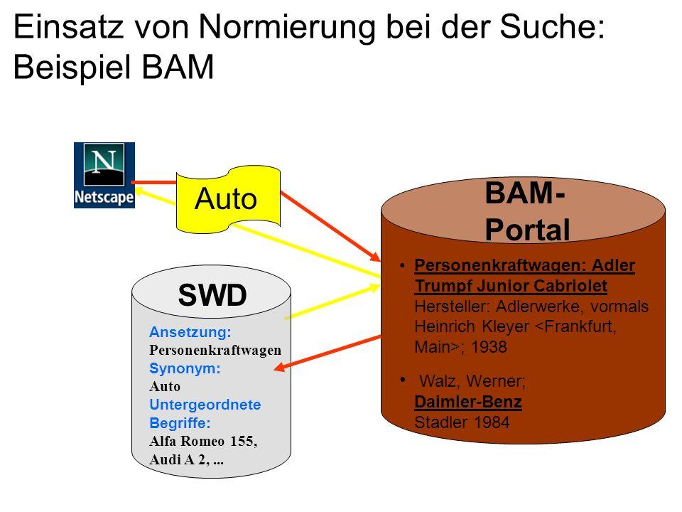 Einsatz von Normierung bei der Suche: Beispiel BAM Personenkraftwagen: Adler Trumpf Junior Cabriolet Hersteller: Adlerwerke, vormals Heinrich Kleyer ;