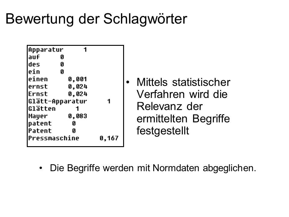 Bewertung der Schlagwörter Mittels statistischer Verfahren wird die Relevanz der ermittelten Begriffe festgestellt Die Begriffe werden mit Normdaten a