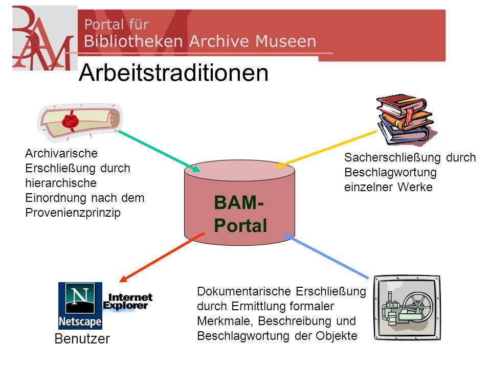 Arbeitstraditionen BAM- Portal Archivarische Erschließung durch hierarchische Einordnung nach dem Provenienzprinzip Sacherschließung durch Beschlagwor