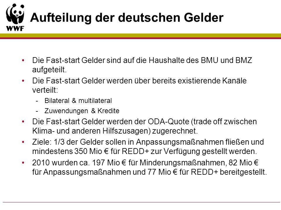 Aufteilung der deutschen Gelder Die Fast-start Gelder sind auf die Haushalte des BMU und BMZ aufgeteilt. Die Fast-start Gelder werden über bereits exi