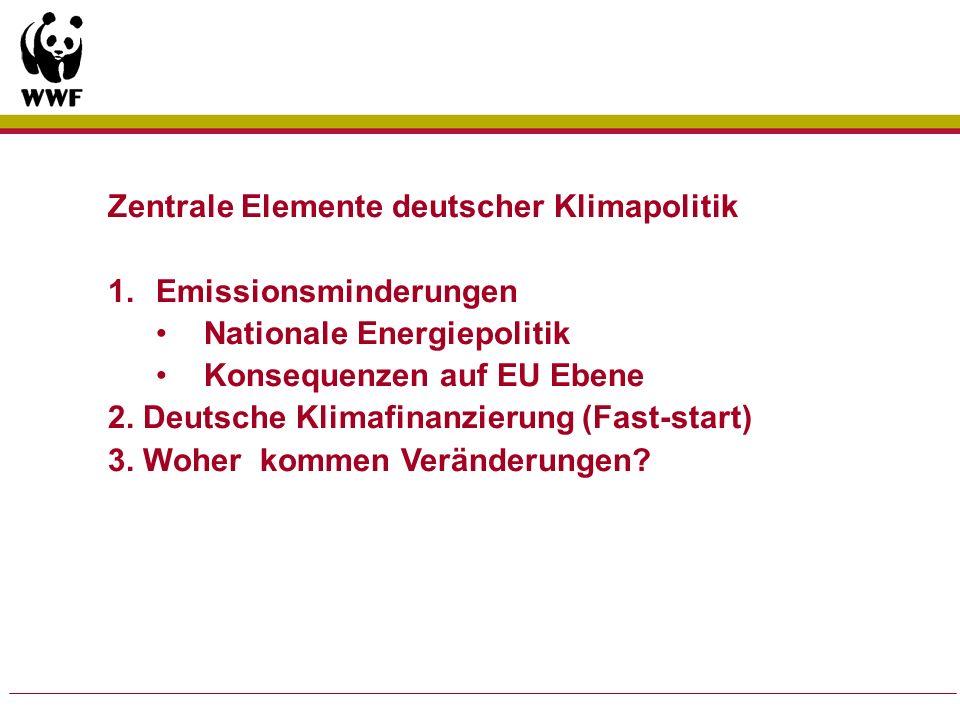 Zentrale Elemente deutscher Klimapolitik 1.Emissionsminderungen Nationale Energiepolitik Konsequenzen auf EU Ebene 2. Deutsche Klimafinanzierung (Fast