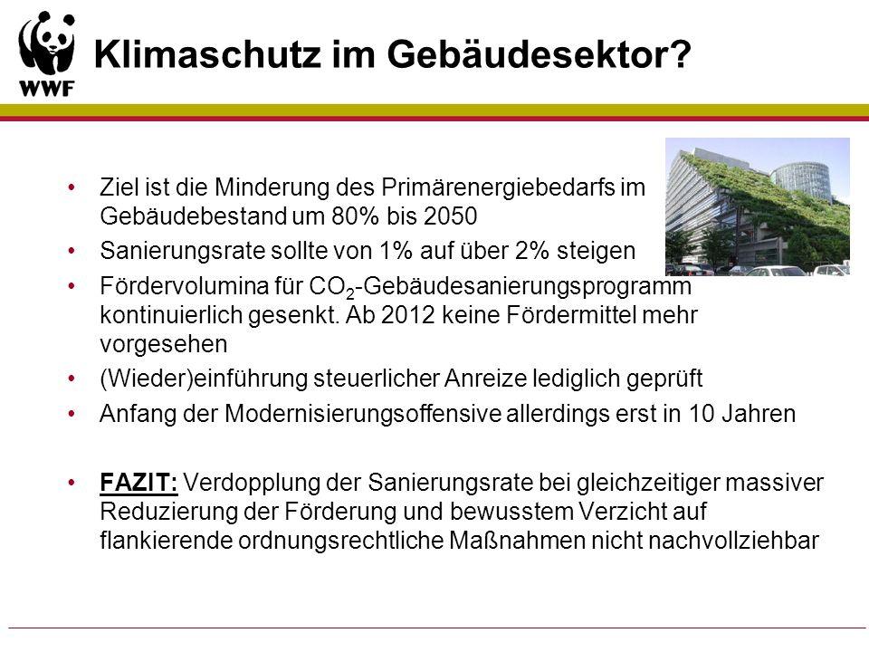 Klimaschutz im Gebäudesektor? Ziel ist die Minderung des Primärenergiebedarfs im Gebäudebestand um 80% bis 2050 Sanierungsrate sollte von 1% auf über