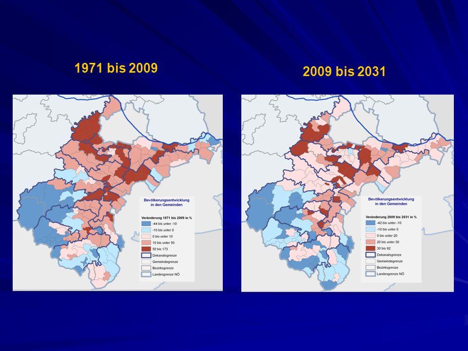 1971 bis 2009 2009 bis 2031