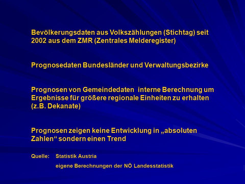 Bevölkerungsdaten aus Volkszählungen (Stichtag) seit 2002 aus dem ZMR (Zentrales Melderegister) Prognosedaten Bundesländer und Verwaltungsbezirke Prog