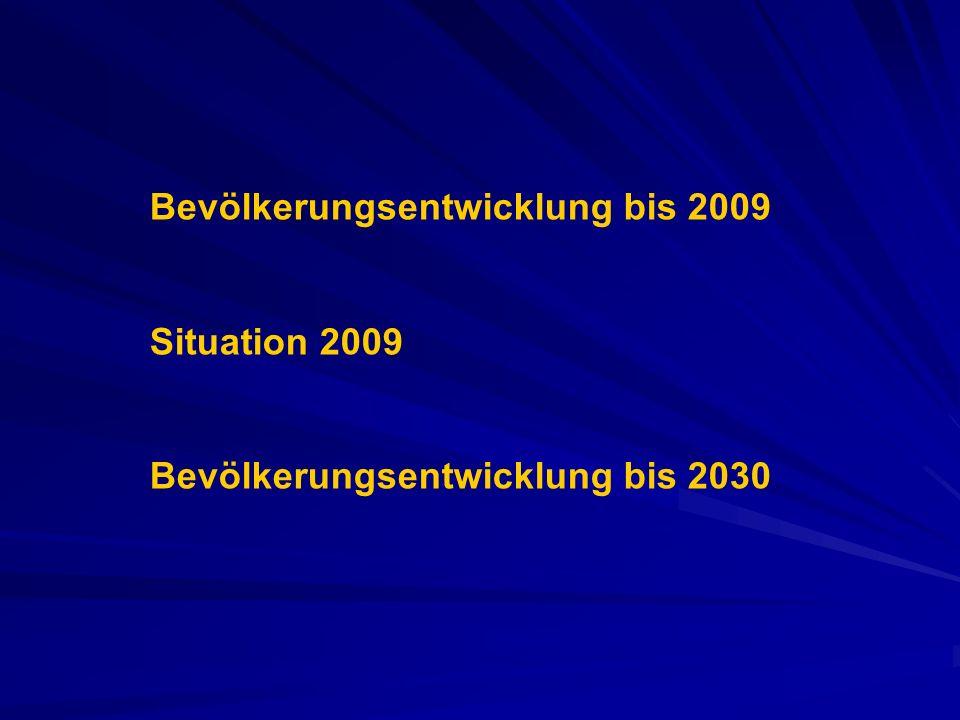 Bevölkerungsentwicklung bis 2009 Situation 2009 Bevölkerungsentwicklung bis 2030
