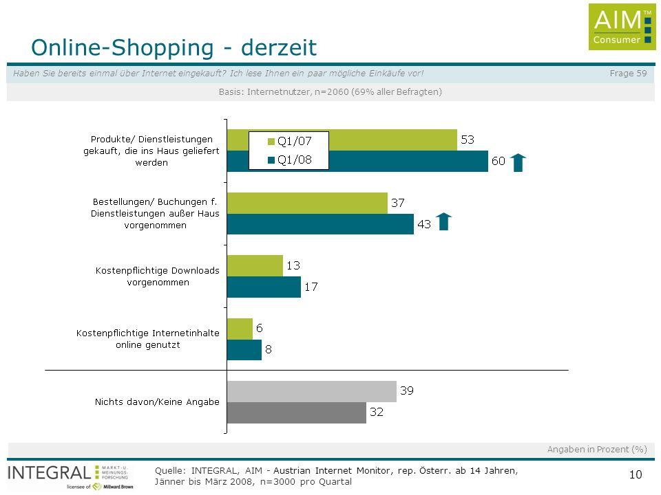 Quelle: INTEGRAL, AIM - Austrian Internet Monitor, rep. Österr. ab 14 Jahren, Jänner bis März 2008, n=3000 pro Quartal 10 Online-Shopping - derzeit Fr