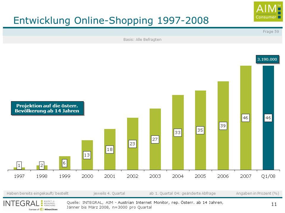Quelle: INTEGRAL, AIM - Austrian Internet Monitor, rep. Österr. ab 14 Jahren, Jänner bis März 2008, n=3000 pro Quartal 11 Entwicklung Online-Shopping