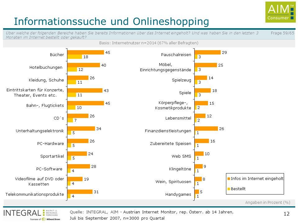 Quelle: INTEGRAL, AIM - Austrian Internet Monitor, rep. Österr. ab 14 Jahren, Jänner bis März 2008, n=3000 pro Quartal 12 Informationssuche und Online