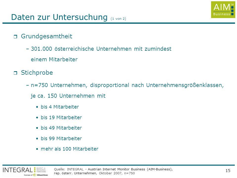 Quelle: INTEGRAL, AIM - Austrian Internet Monitor, rep. Österr. ab 14 Jahren, Jänner bis März 2008, n=3000 pro Quartal 15 r Grundgesamtheit –301.000 ö