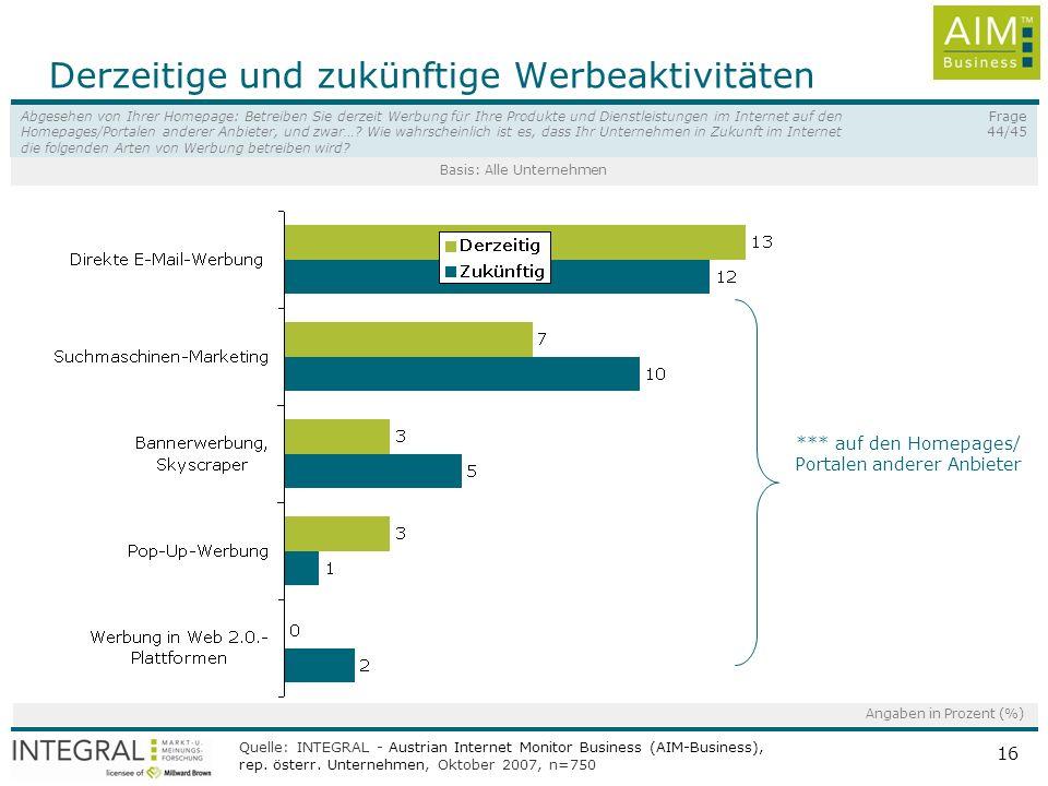 Quelle: INTEGRAL, AIM - Austrian Internet Monitor, rep. Österr. ab 14 Jahren, Jänner bis März 2008, n=3000 pro Quartal 16 Derzeitige und zukünftige We