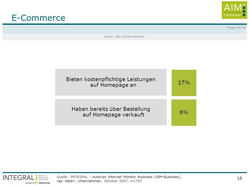 Quelle: INTEGRAL, AIM - Austrian Internet Monitor, rep. Österr. ab 14 Jahren, Jänner bis März 2008, n=3000 pro Quartal 18 Bieten kostenpflichtige Leis