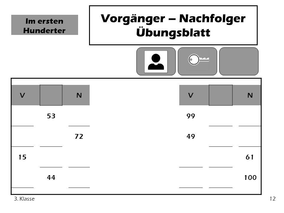 3. Klasse12 Im ersten Hunderter Vorgänger – Nachfolger Übungsblatt VNVN 5399 7249 1561 44100