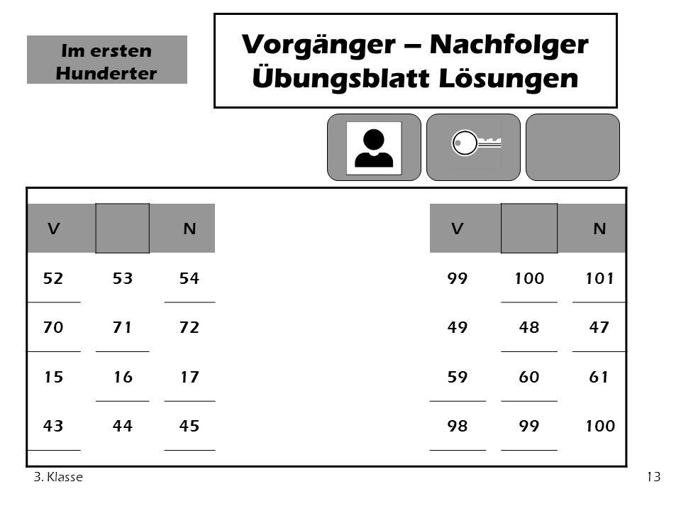 3. Klasse13 Im ersten Hunderter Vorgänger – Nachfolger Übungsblatt Lösungen VNVN 52535499100101 707172494847 151617596061 4344459899100