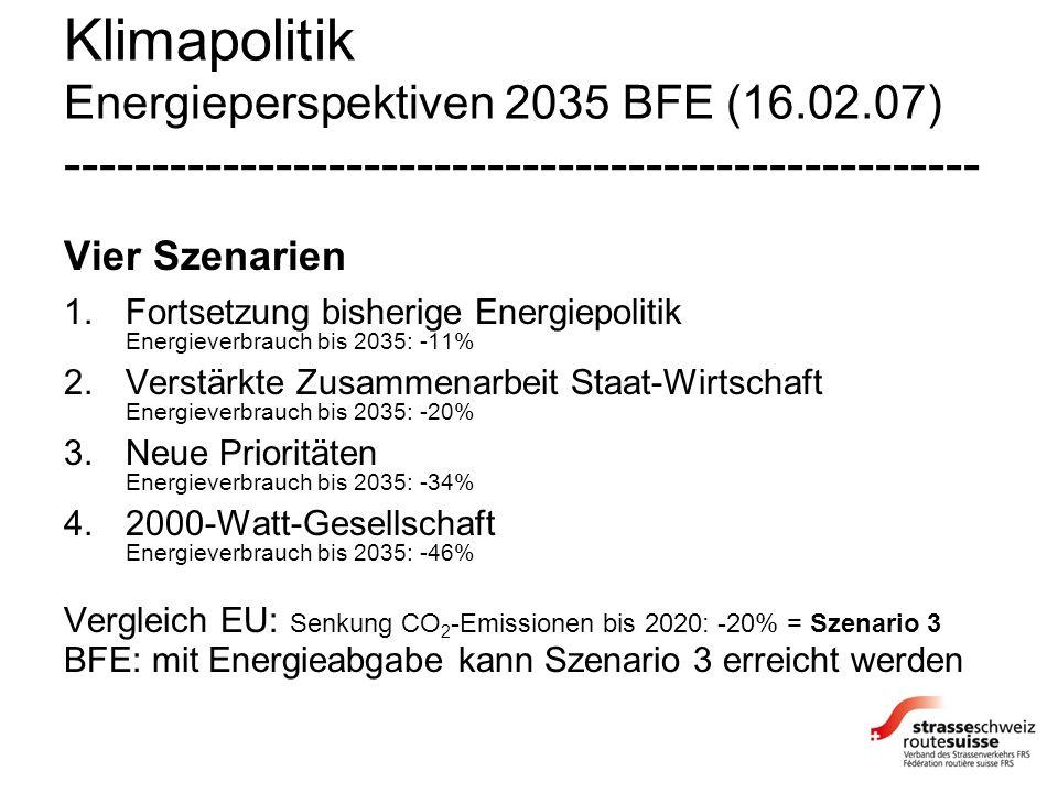 Klimapolitik Energieperspektiven 2035 BFE (16.02.07) ---------------------------------------------------- Vier Szenarien 1.Fortsetzung bisherige Energiepolitik Energieverbrauch bis 2035: -11% 2.Verstärkte Zusammenarbeit Staat-Wirtschaft Energieverbrauch bis 2035: -20% 3.Neue Prioritäten Energieverbrauch bis 2035: -34% 4.2000-Watt-Gesellschaft Energieverbrauch bis 2035: -46% Vergleich EU: Senkung CO 2 -Emissionen bis 2020: -20% = Szenario 3 BFE: mit Energieabgabe kann Szenario 3 erreicht werden