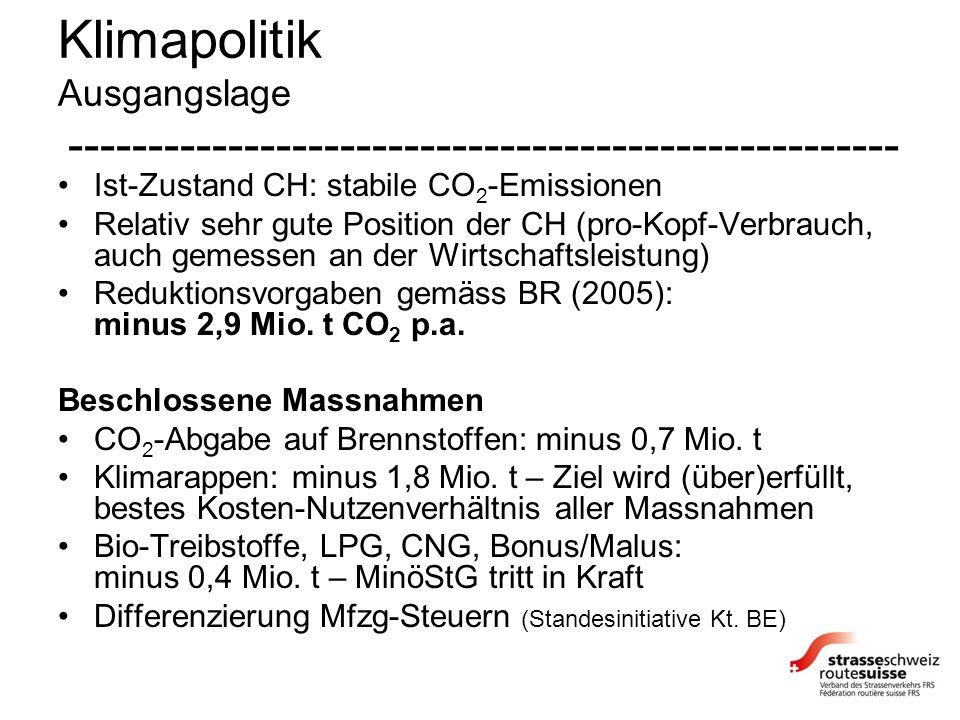 Klimapolitik Ausgangslage ---------------------------------------------------- Ist-Zustand CH: stabile CO 2 -Emissionen Relativ sehr gute Position der CH (pro-Kopf-Verbrauch, auch gemessen an der Wirtschaftsleistung) Reduktionsvorgaben gemäss BR (2005): minus 2,9 Mio.