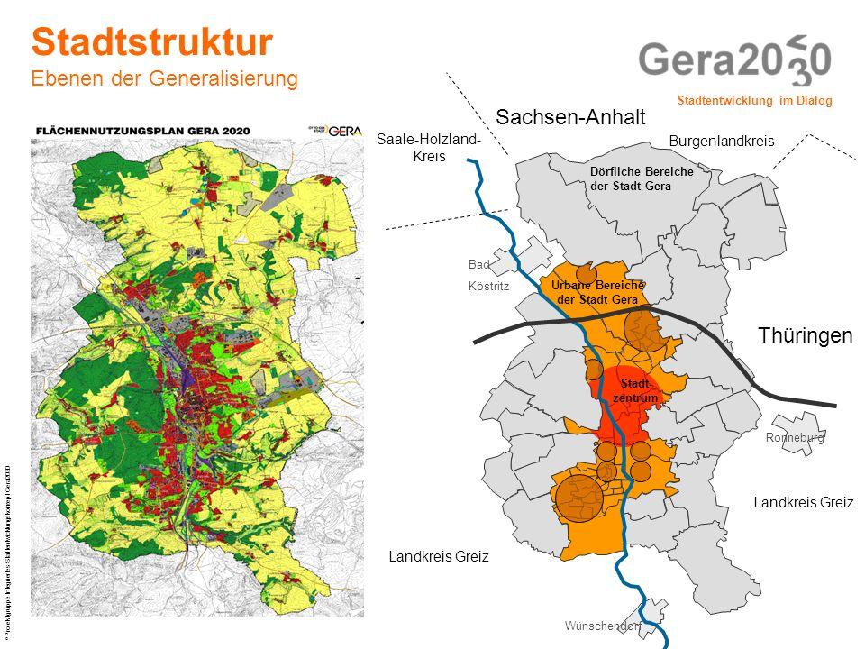 Stadtentwicklung im Dialog © Projektgruppe Integriertes Stadtentwicklungskonzept Gera2030 Dörfliche Bereiche der Stadt Gera Wünschendorf Bad Köstritz