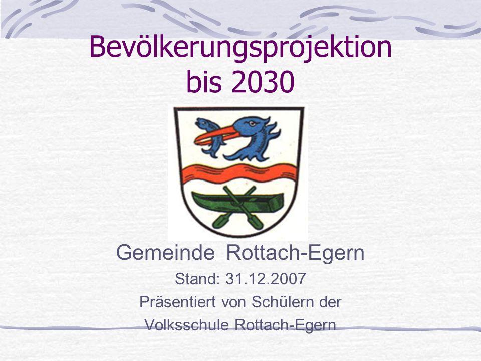 Bevölkerungsprojektion bis 2030 Gemeinde Rottach-Egern Stand: 31.12.2007 Präsentiert von Schülern der Volksschule Rottach-Egern
