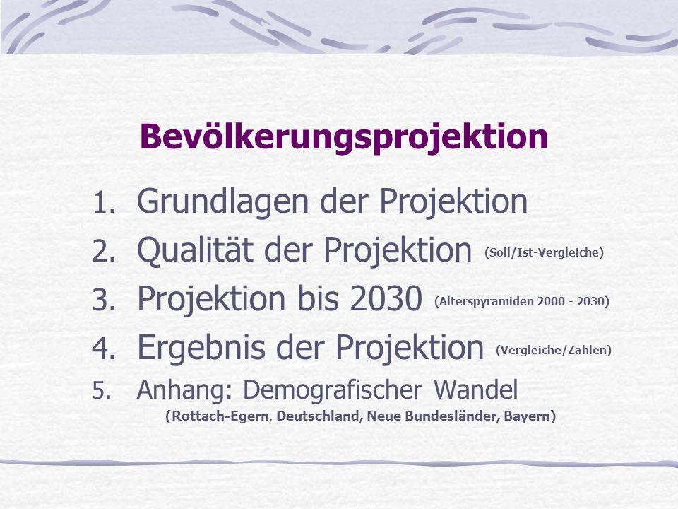 Bevölkerungsprojektion 1. Grundlagen der Projektion 2. Qualität der Projektion (Soll/Ist-Vergleiche) 3. Projektion bis 2030 (Alterspyramiden 2000 - 20